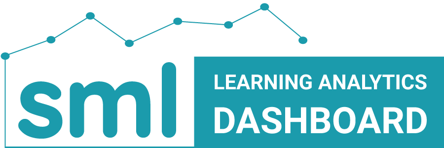 Learning Analytics Dashboard